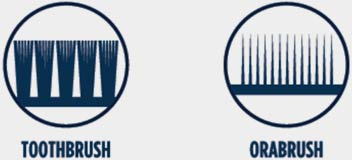 Orabrush versus tandenborstel